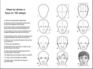 Steps on How to Draw a Face